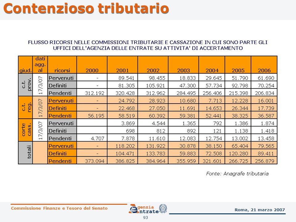 94 Contenzioso tributario Commissione Finanze e Tesoro del Senato Roma, 21 marzo 2007