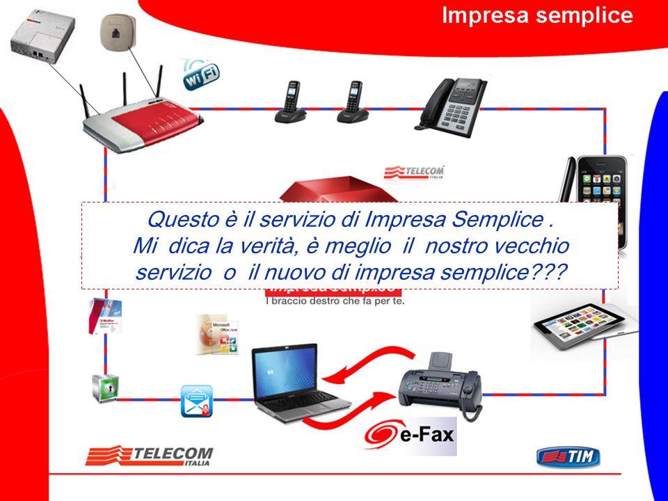 GRUPPO TELECOM ITALIA Tecnica Finale Questo è il servizio di Impresa Semplice.
