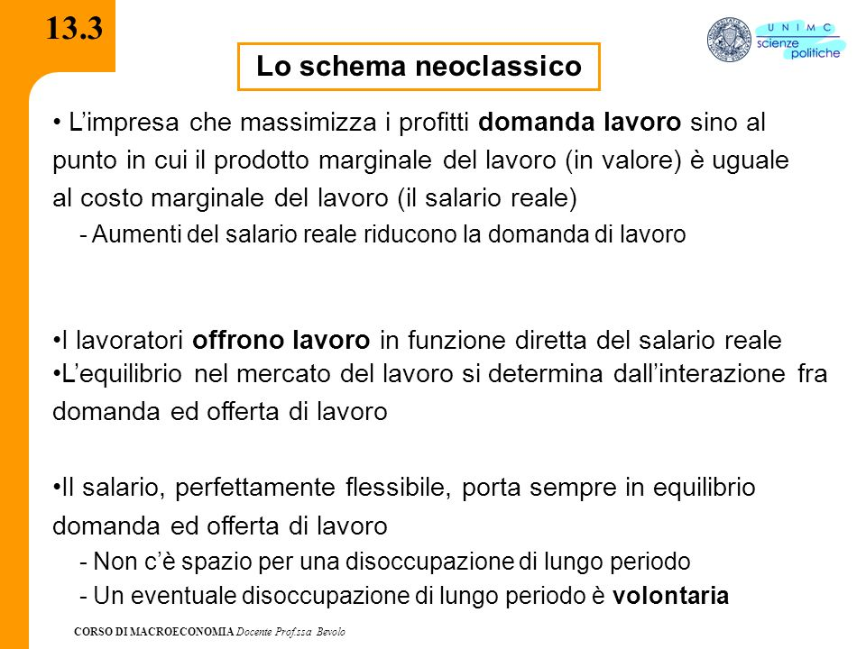 CORSO DI MACROECONOMIA Docente Prof.ssa Bevolo 13.4 Schema neoclassico del mercato del lavoro Rappresentazione grafica W/P Occupazione Lo Ld W/Pe N Disoccupazione