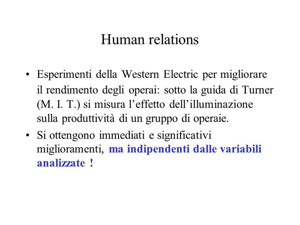 Human relations Viene incaricato di dirigere la ricerca Elton Mayo (Univ.