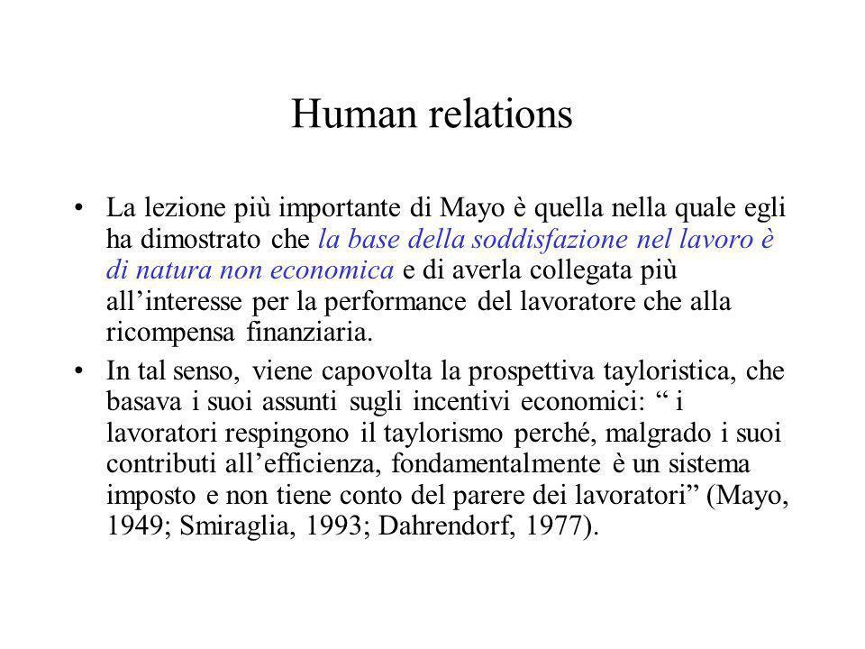 Human relations: i limiti Si è limitata alle relazioni col personale, senza incidere sullorganizzazione del lavoro.