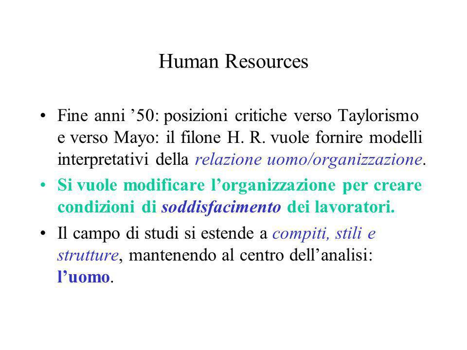 Human Resources: conseguenze e limiti Grazie alla nuova impostazione, si modificano le Direzioni del Personale e nascono al loro fianco unità di sviluppo organizzativo.
