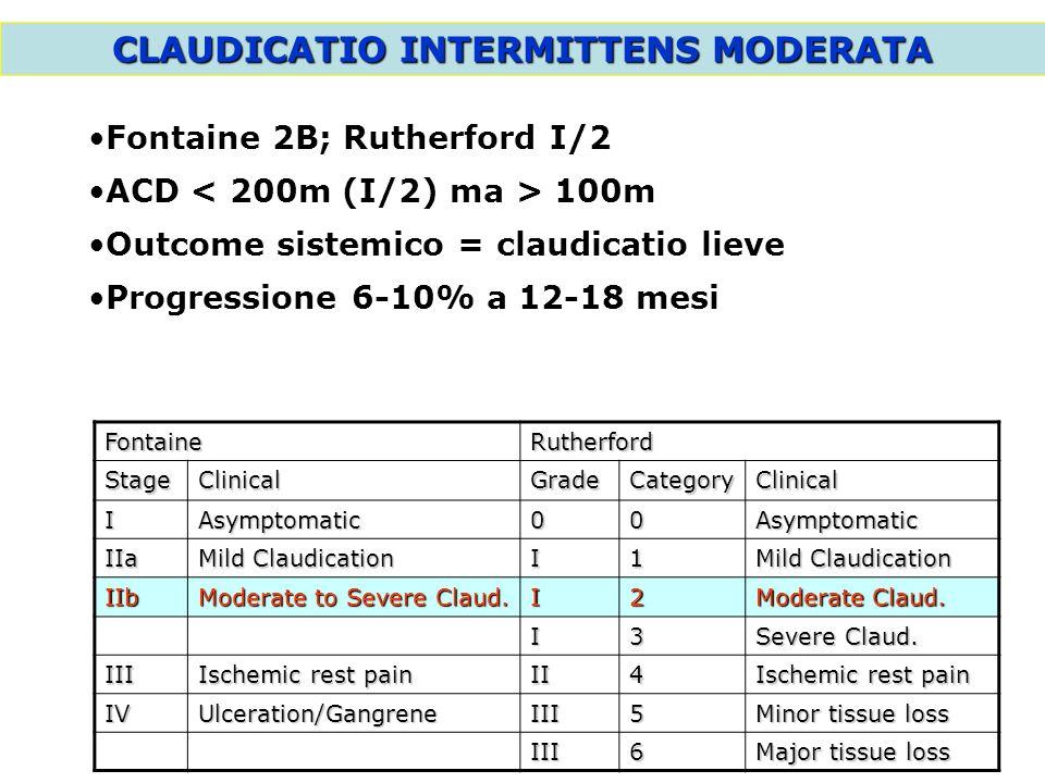 CLAUDICATIO INTERMITTENS SEVERA Fontaine 2B; Rutherford I/3 ACD < 100m (I/2) Outcome sistemico = Mortalità 20% a 3 anni Alto rischio di progressione: CLI 40% a 6-18 mesi, amputazione 35% a 24 mesi severo # invalidante FontaineRutherford StageClinicalGradeCategoryClinical IAsymptomatic00Asymptomatic IIa Mild Claudication I1 IIb Moderate to Severe Claud.