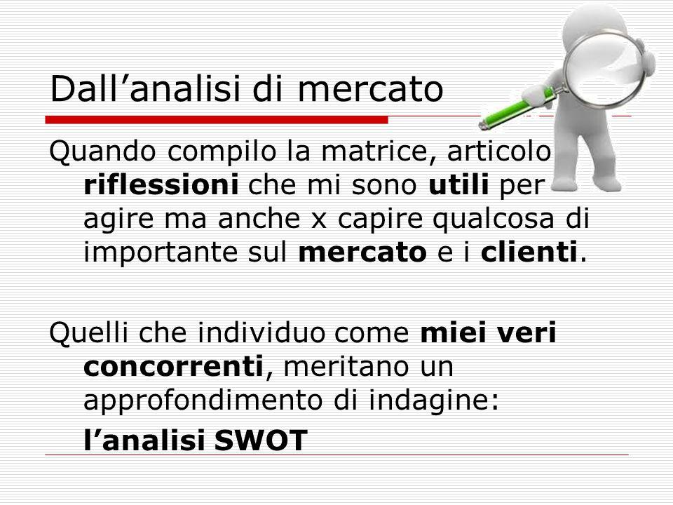 L'analisi SWOT La matrice s.w.o.t.