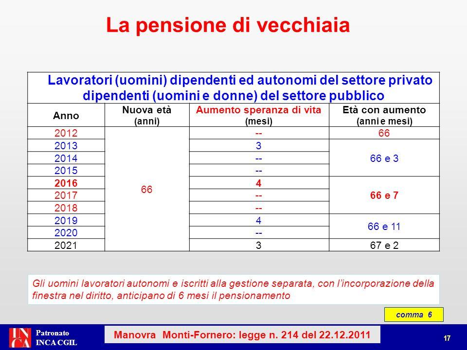 Patronato INCA CGIL comma 6 La pensione di vecchiaia Pensione di vecchiaia – Lavoratrici (donne) del settore privato Anno Aumento speranza di vita (mesi) DipendentiAutonome e Gest.
