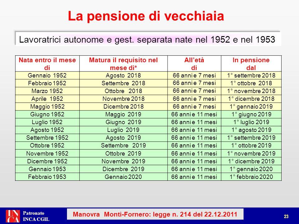 Patronato INCA CGIL La pensione di vecchiaia 24 Manovra Monti-Fornero: legge n.