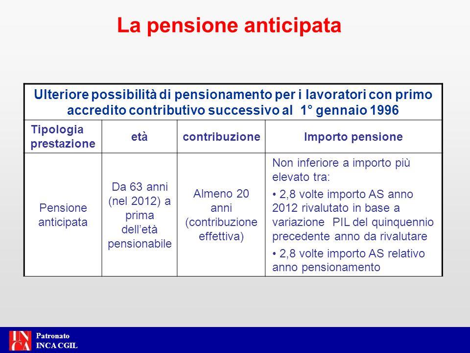 Patronato INCA CGIL La pensione anticipata Ulteriore possibilità di pensionamento per i lavoratori con primo accredito contributivo successivo al 1° gennaio 1996 Anno Anzianità contributiva minima (anni) Aumento speranza di vita (mesi) Età anagrafica (anni) Età anagrafica minima con aumento (anni e mesi) Importo minimo di pensione 2012 20 effettivi -- 63 2,8 volte limporto dellAS 2013363 e 3 Il più elevato tra 2,8 volte limporto dellAS al 2012 rivalutato in base alla variazione media quinquennale del PIL; 2,8 volte limporto dellAS relativo allanno del pensionamento 2014--63 e 3 2015--63 e 3 2016463 e 7 2017--63 e 7 2018--63 e 7 2019463 e 11 2020--63 e 11 2021364 e 2