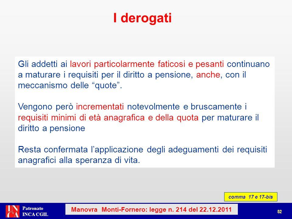 Patronato INCA CGIL Lavori usuranti Confermato il requisito con meccanismo delle quote Confermato il regime delle decorrenze (finestra mobile) Viene innalzato il requisito anagrafico e quello della quota Dal 1.1.2012 si applica la Tabella B (legge 247/2007) comma 17 53 Manovra Monti-Fornero: legge n.