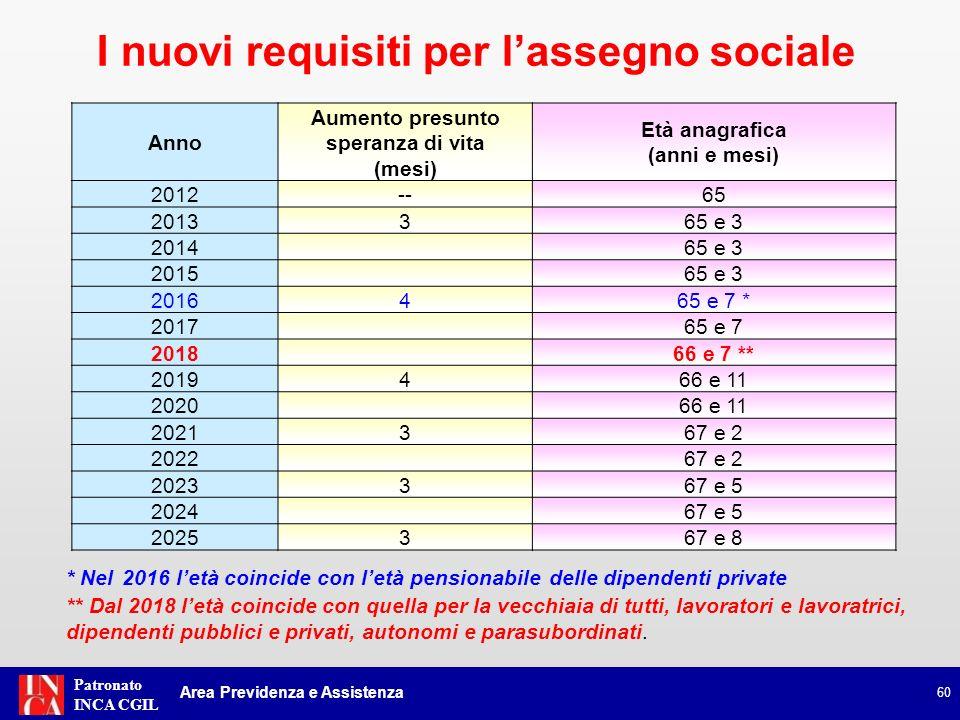 Patronato INCA CGIL Area Previdenza e Assistenza Pensioni in totalizzazione (D.Lgs.