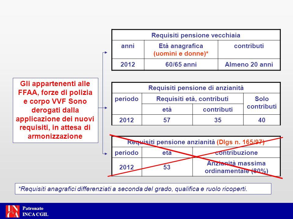 Patronato INCA CGIL Area Previdenza e Assistenza Ulteriori misure