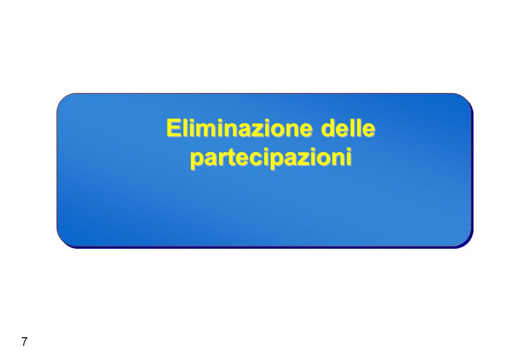 4partecipazioni di controllo 4controllo congiunto 4controllate escluse 4collegate 4controllate escluse 4collegate metodo di consolidamento sintetico Patrimonio netto l'unità contabile di riferimento non è il gruppo nel suo complesso, bensì il bilancio della capogruppo Metodo proporzionale il gruppo costituisce un'unica entità economica Metodo integrale Metodi di consolidamento ELIMINAZIONE DELLE PARTECIPAZIONI 8