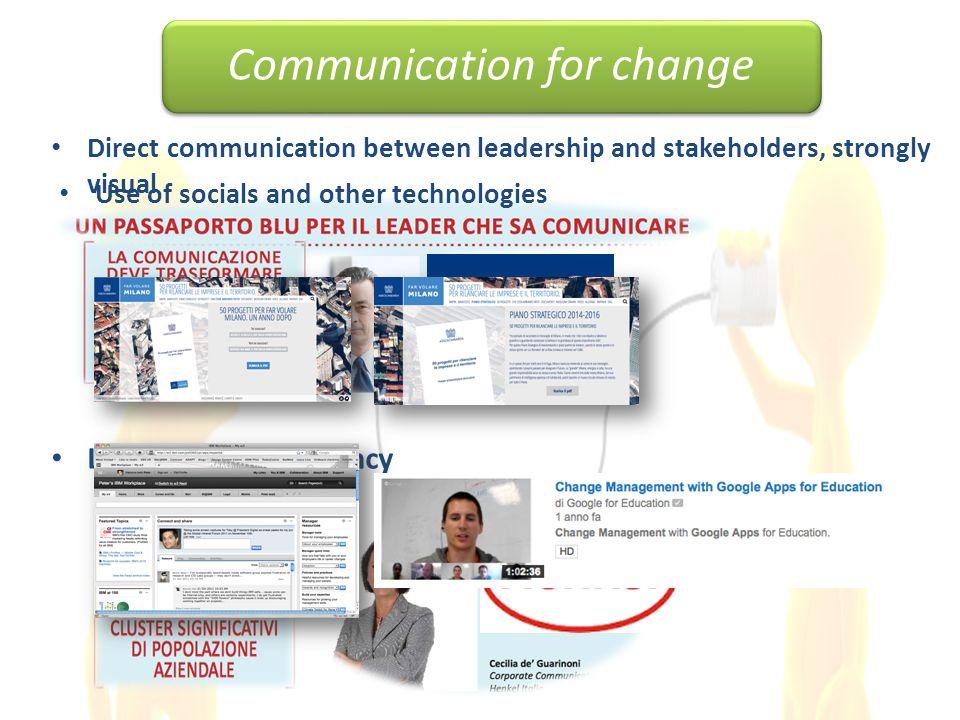 Empowerment Workplace Structural Empowerment Work Context Psychological Empowermen t