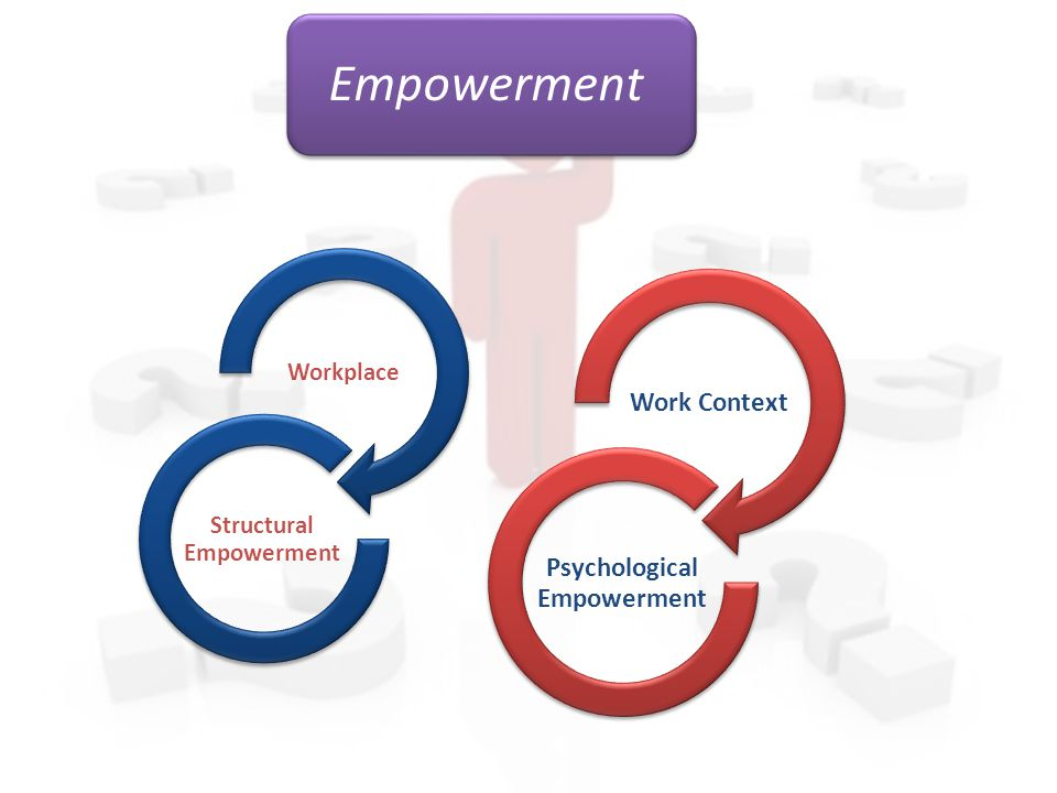 Engagement Better qualityLess absenteeism Customer satisfaction/fidelity More/Better productivity Better/Safer workplace Reduces resistance to change Initiatives that organizations effect to motivate and involve stakeholders in the organization and its projects.