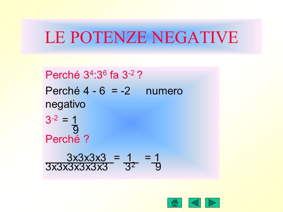 LE POTENZE NEGATIVE Perché 3 4 :3 6 fa 3 -2 .Perché 4 - 6 = -2 numero negativo 3 -2 = 1 9 Perché .