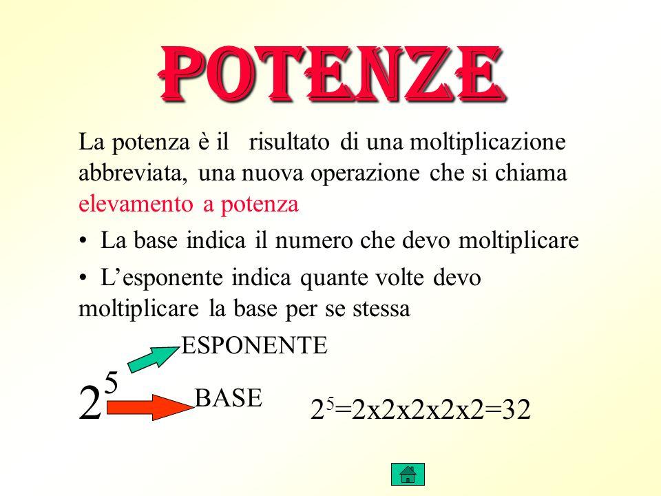 POTENZE La potenza è il risultato di una moltiplicazione abbreviata, una nuova operazione che si chiama elevamento a potenza La base indica il numero che devo moltiplicare Lesponente indica quante volte devo moltiplicare la base per se stessa ESPONENTE 2 5 BASE 2 5 =2x2x2x2x2=32