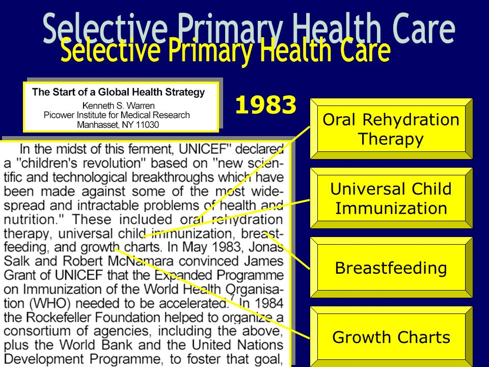 Selective Primary Health Care Comprehensive Primary Health Care Rockefeller Found.