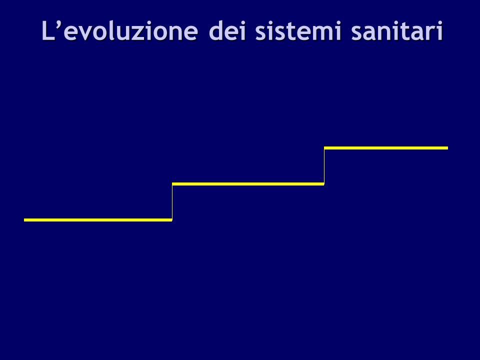 Rivoluzione industriale 1806 184818831888 Codice Napoleonico Public Health Act Otto Bismark Legge Crispi-Pagliani
