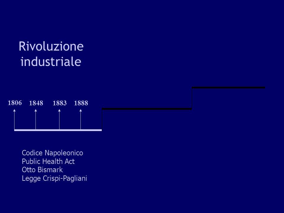 Rivoluzione Francese I lumi della ragione e i fuochi della rivoluzione – scrive Giorgio Cosmacini – hanno acceso la consapevolezza che la salute è un bene non solo del singolo, ma dellintera società.