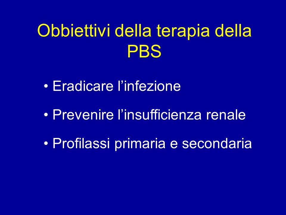 Germi responsabili della PBS : Escherichia coli Cocchi gram-positivi (streptococco enterococchi