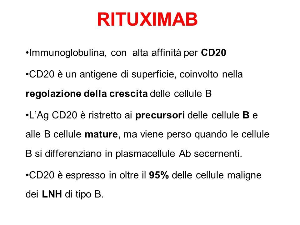 RITUXIMAB Rituximab (R) è attivo nei LNH a basso grado, follicolari, e in quelli ad alto grado, sia come agente singolo, sia in associazione alla chemioterapia.