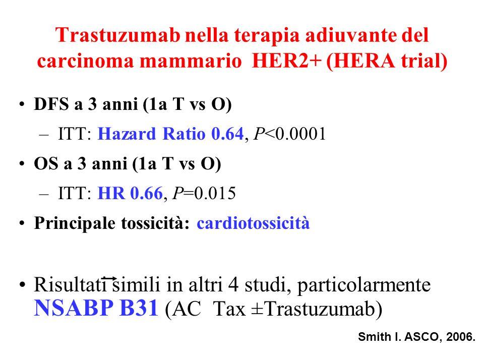 Trastuzumab: conclusioni Trastuzumab rappresenta attualmente la terapia standard, sia in fase avanzata che adiuvante,per il trattamento della pazienti con carcinoma della mammella con iperespressione di HER2+ determinata con Immunoistochimica (3+) o con positività di fluorescence in situ hybridization (FISH).