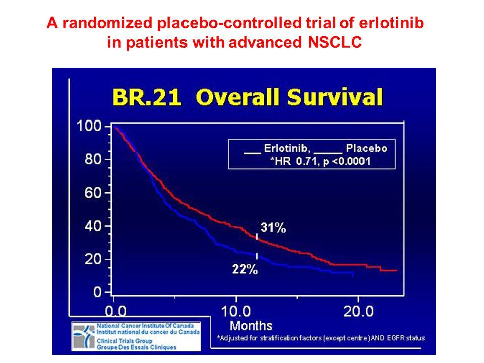 IMATINIB (Glivec) nella leucemia mieloide cronica (LMC) Prima identificazione nel1990 Sintesi nel 1992: –Inibizione selettiva di alcune Tirosina-Kinasi (BCR-ABL, KIT, PDGFR) Dimostrazione di attività in vivo nel 1996 –(topi BCR-ABL transgenici) Primo paziente con LMC trattato: 1998 Approvazione FDA nella LMC nel 2001
