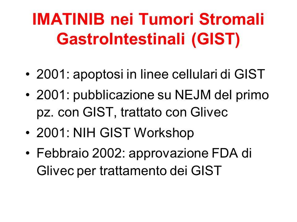 Imatinib triplica la sopravvivenza dei pazienti con GIST