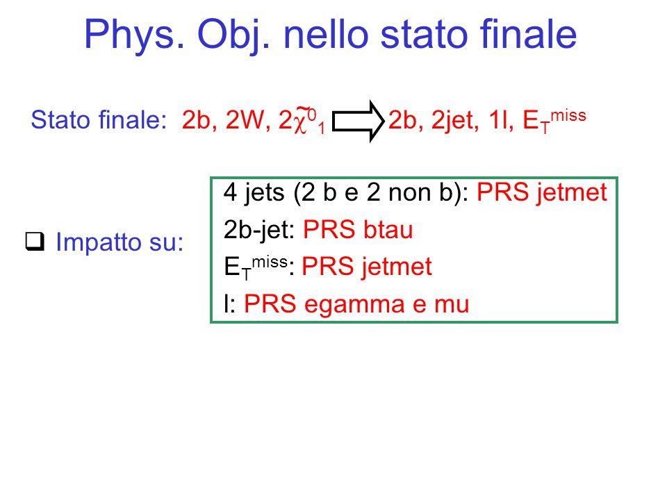 Generazione degli Eventi  Generatore: PYTHIA 6.152  Ricostruzione: CMSJET  Data Samples: segnalettW+jets (P T >60 GeV) Z+jets (P T >60 GeV) WWWZ Eventi attesi 3-15x10 3 1.6x10 7 1.87x10 8 7.4x10 7 2.2x10 6 8x10 5 Eventi generati 10 4 1.35x10 7 1.75x10 7 10 7 2x10 6 8x10 5 @  Ldt=30fb -1  Tools: PAW