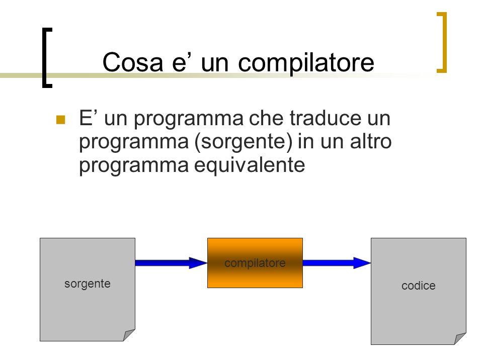 Struttura di un compilatore Front end = lexical analizer + parser Back end = encoder + linker Front endBack end