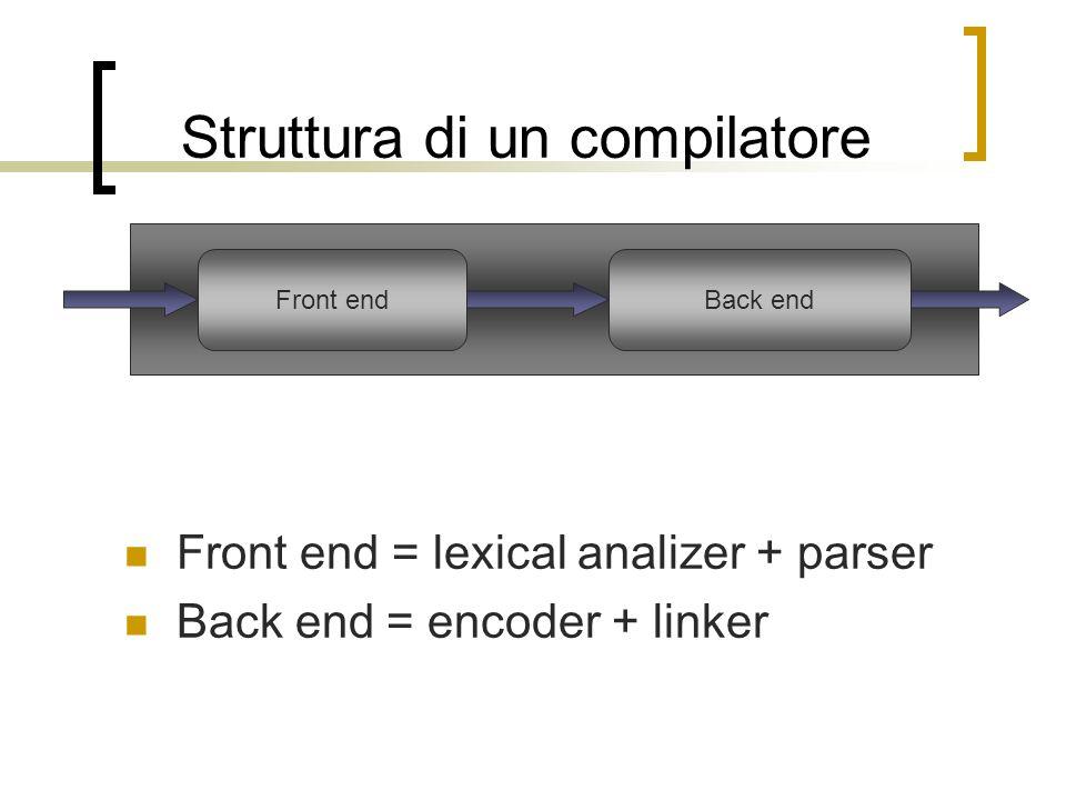 Lexical analizer (1) Riconosce i token dellinput stream Token: Numeri Identificatori Simboli (punteggiatura)