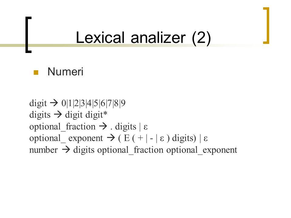 Lexical analizer (3) Identificatori letter A B C … Z a b c … z digit 0 1 2 3 4 5 6 7 8 9 id letter (letter   digit )*