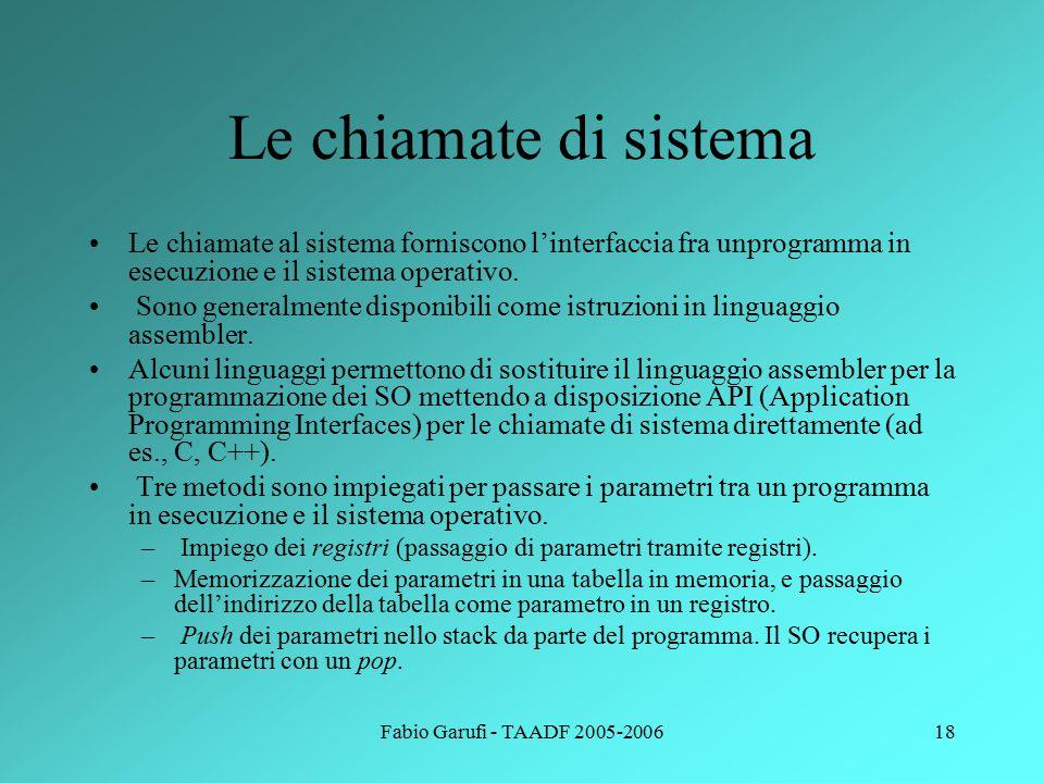 Fabio Garufi - TAADF 2005-200619 Esempio chiamate di sistema cont= read(file, buffer, nbyte);