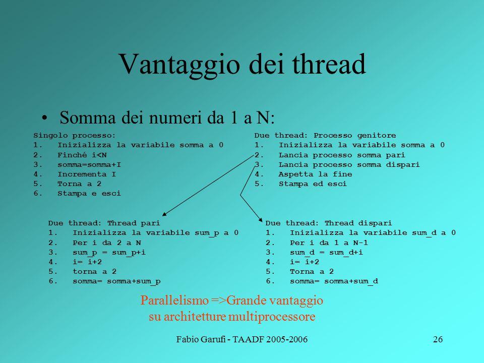 Fabio Garufi - TAADF 2005-200627 Comunicazione inter-processo Come far mutuamente comunicare dati o informazioni di controllo fra i processi in esecuzione sull'elaboratore.