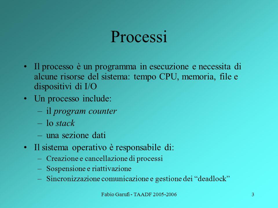 Fabio Garufi - TAADF 2005-20064 Contesti Ciascun processo è definito nel S.O.