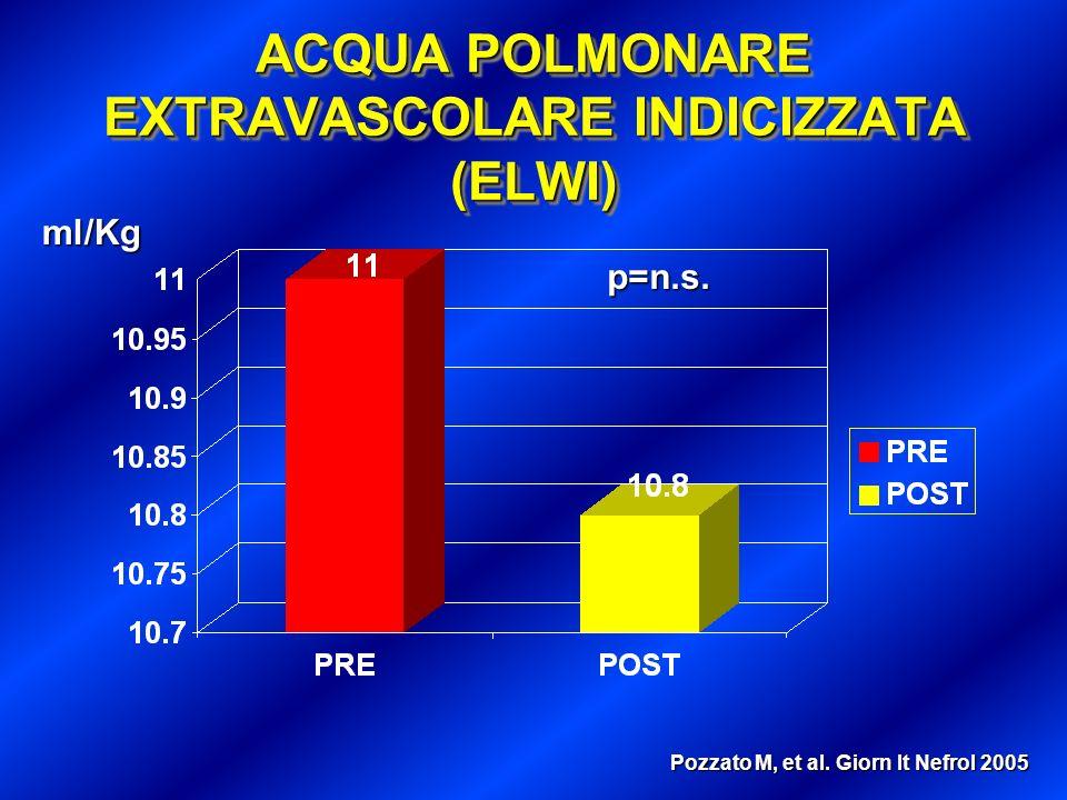NORADRENALINANORADRENALINA /Kg/min /Kg/min p<0.01 Pozzato M, et al. Giorn It Nefrol 2005