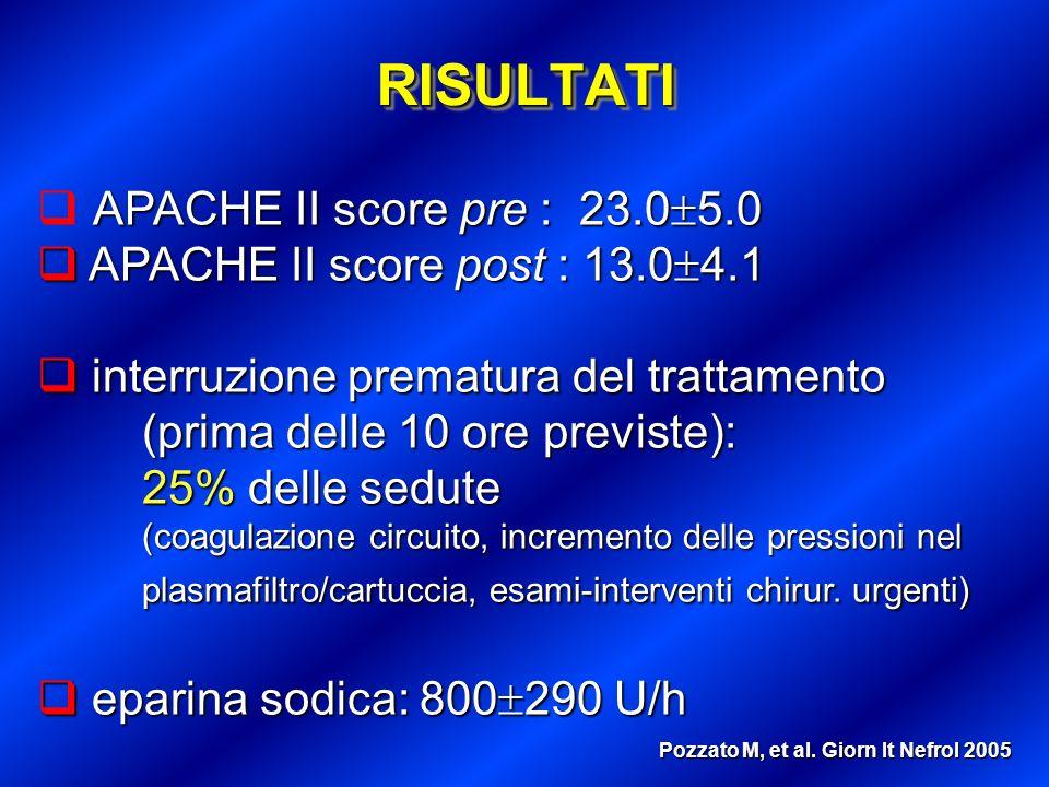 PRESSIONE ARTERIOSA MEDIA p<0.0001p<0.0001 mmHg Pozzato M, et al. Giorn It Nefrol 2005