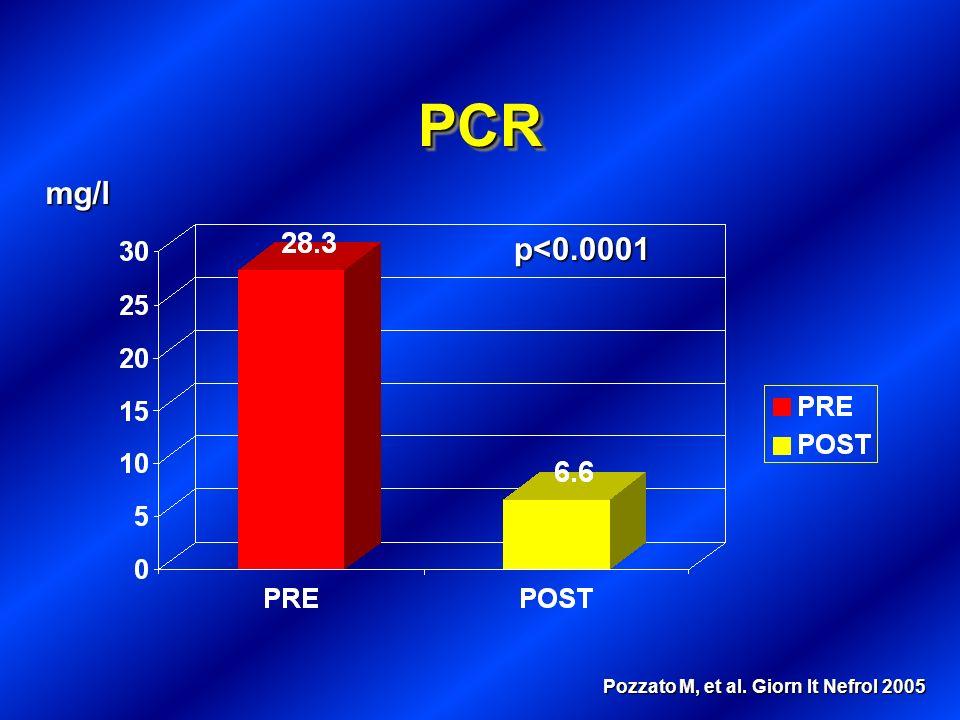 RESISTENZE VASCOLARI SISTEMICHE INDICIZZATE (SVRI) p<0.0001 dynes x sec/cm 5 x m 2 Pozzato M, et al.
