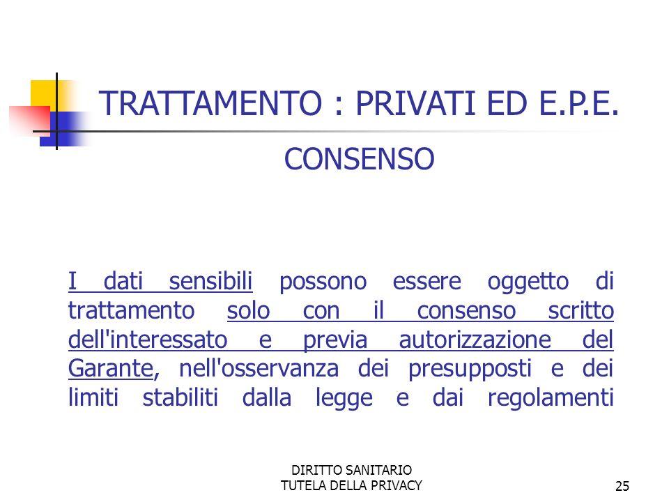 DIRITTO SANITARIO TUTELA DELLA PRIVACY26 TRATTAMENTO : PRIVATI ED E.P.E.
