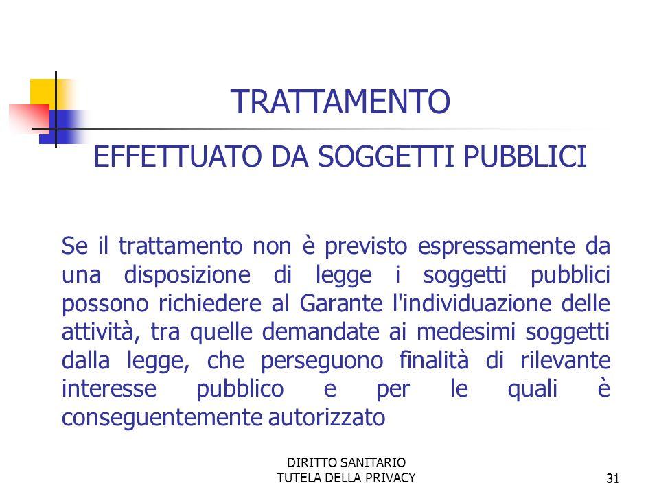 DIRITTO SANITARIO TUTELA DELLA PRIVACY32 1.