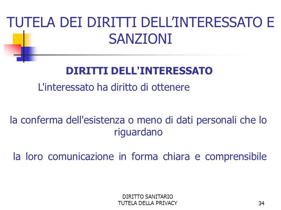 DIRITTO SANITARIO TUTELA DELLA PRIVACY35 l indicazione - dell origine dei dati personali - delle finalità e modalità del trattamento TUTELA DEI DIRITTI DELLINTERESSATO E SANZIONI DIRITTI DELL INTERESSATO