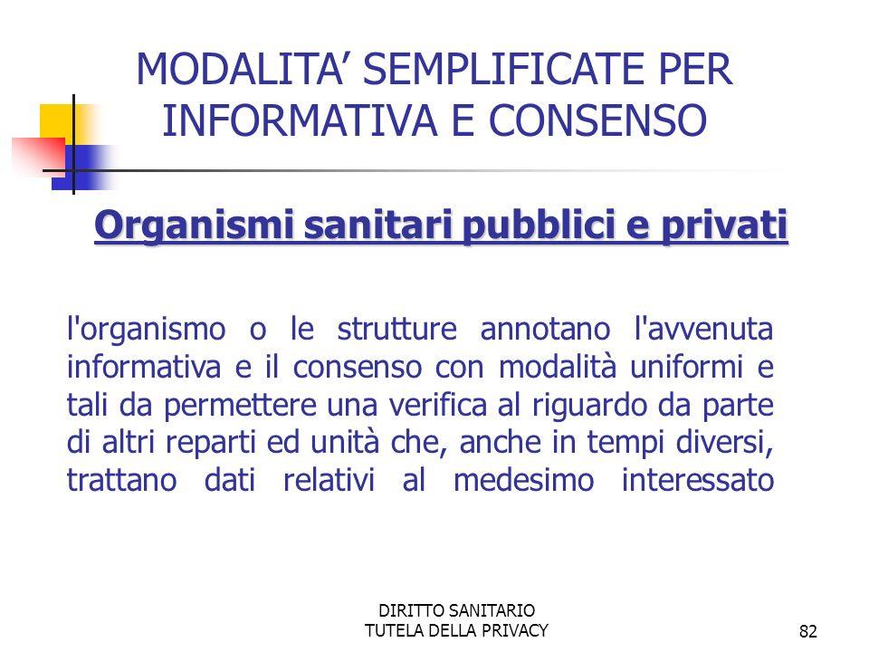 DIRITTO SANITARIO TUTELA DELLA PRIVACY83 Le modalità semplificate possono essere utilizzate in modo omogeneo e coordinato in riferimento all insieme dei trattamenti di dati personali effettuati nel complesso delle strutture facenti capo alle aziende sanitarie MODALITA SEMPLIFICATE PER INFORMATIVA E CONSENSO Organismi sanitari pubblici e privati