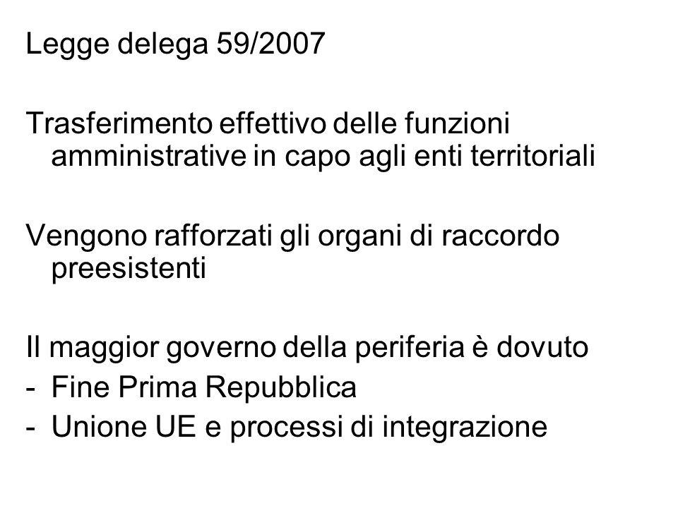 2001 Riforma Titolo V Riforma costituzionale riguarda il riconoscimento di tutti i livelli territoriali come componenti costitutivi della Repubblica.