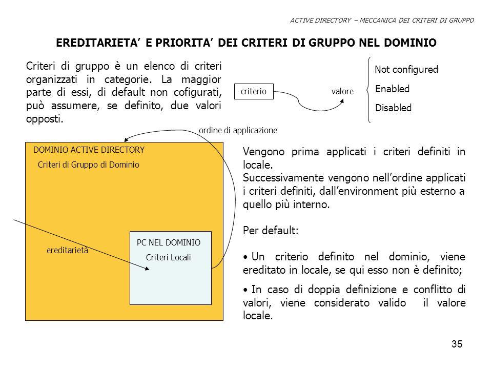 36 DEFINIZIONE DOMINIO DEFINIZIONE LOCALE RISULTANTE DEFAULT NO OVERRIDE (FLAG DOMINIO) SOTITUZIONE (FLAG LOCALE) UNIONE (FLAG LOCALE) Null - En./Dis.