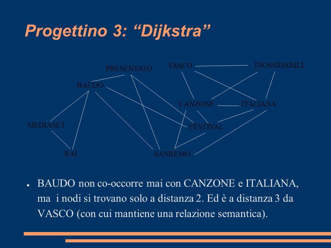 Progettino 3: Dijkstra VASCO CANZONEITALIANA SANREMO FESTIVAL BAUDO MEDIASET RAI INOSSIDABILE PRESENTATO BAUDO non co-occorre mai con CANZONE e ITALIANA, ma i nodi si trovano solo a distanza 2.