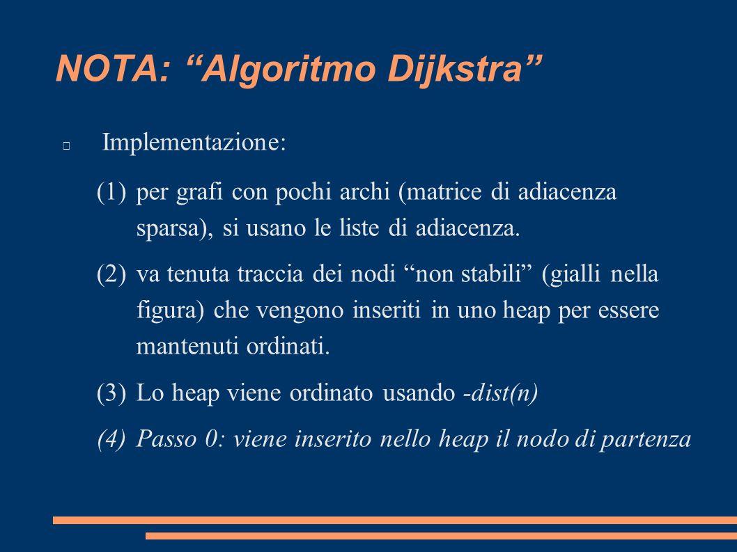 NOTA: Algoritmo Dijkstra Implementazione: (1)per grafi con pochi archi (matrice di adiacenza sparsa), si usano le liste di adiacenza.