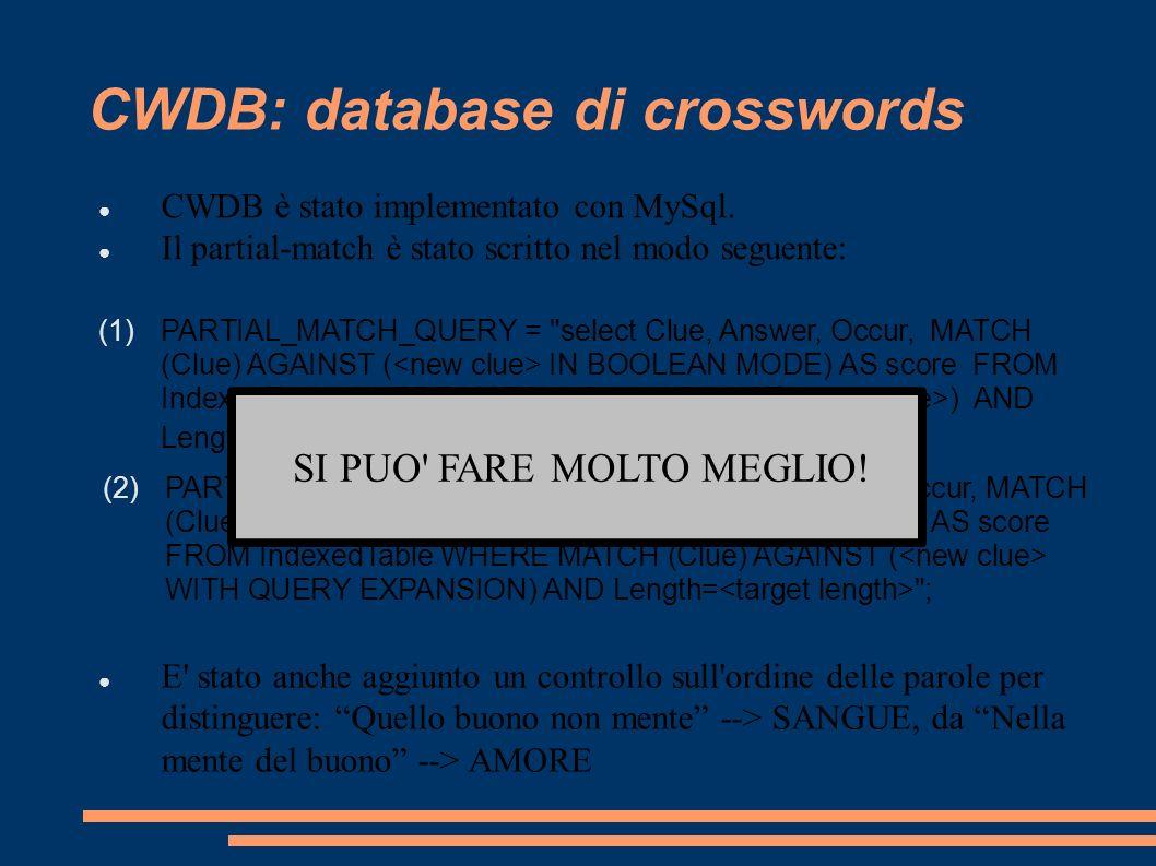 CWDB: database di crosswords CWDB è stato implementato con MySql.