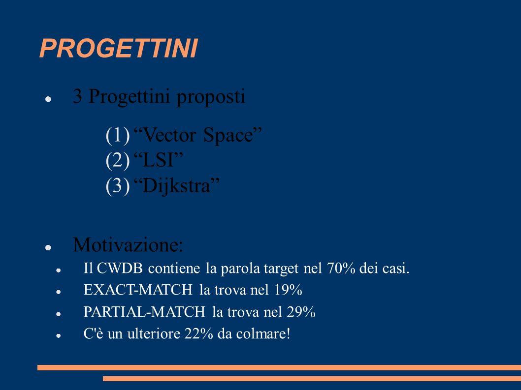 PROGETTINI 3 Progettini proposti (1)Vector Space (2)LSI (3)Dijkstra Motivazione: Il CWDB contiene la parola target nel 70% dei casi.