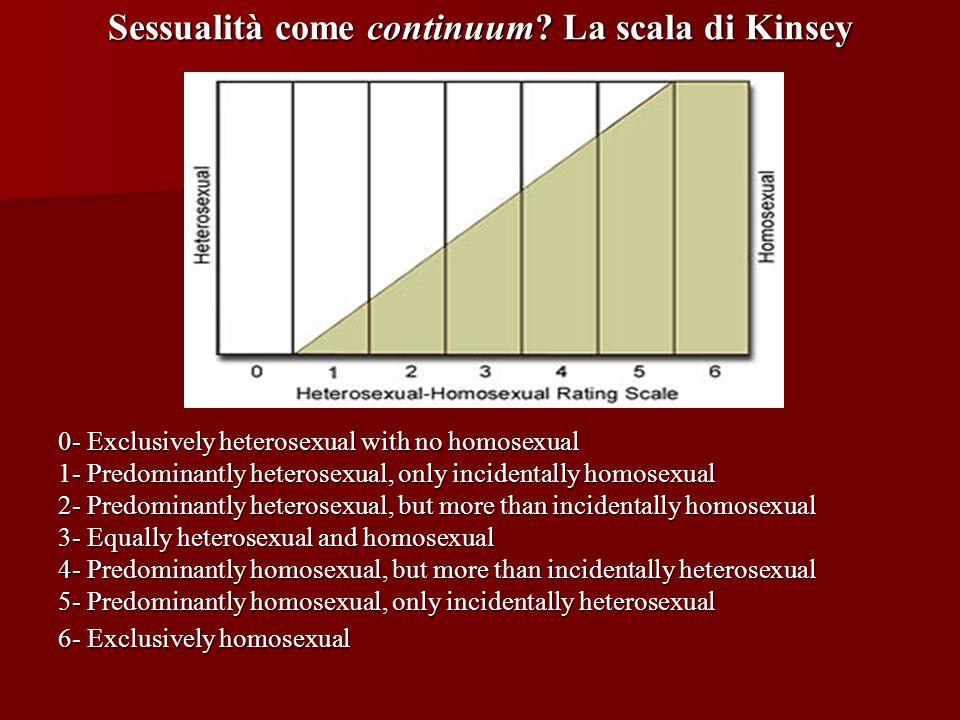 The Klein Sexual Orientation Grid – [Klein and Wolf 1985] PassatoPresenteIdeale A.