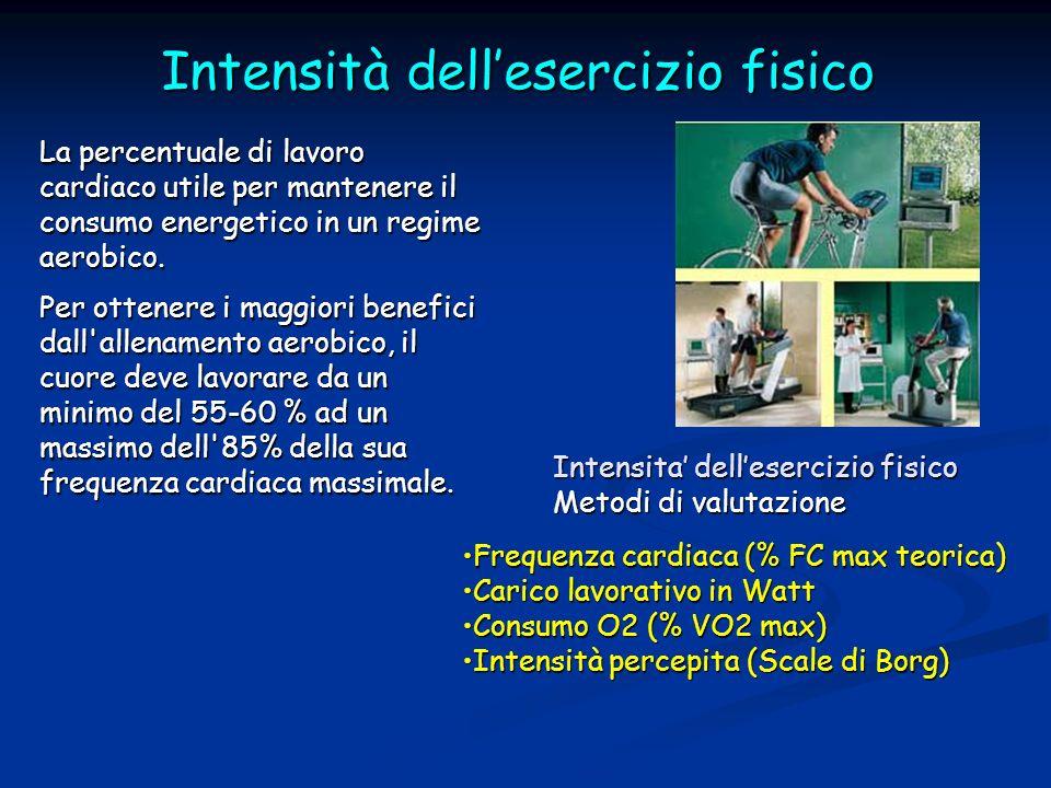 Training Aerobico Standard sedute 20-40sedute 20-40 FC 70-85% della FC massimaleFC 70-85% della FC massimale 3-5/settimana3-5/settimana per 8 -12 settimaneper 8 -12 settimane + calistenici+ calistenici + training di resistenza+ training di resistenza sedute 20-40sedute 20-40 FC 70-85% della FC massimaleFC 70-85% della FC massimale 3-5/settimana3-5/settimana per 8 -12 settimaneper 8 -12 settimane + calistenici+ calistenici + training di resistenza+ training di resistenza