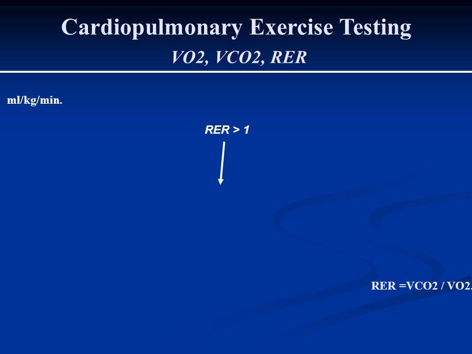 Soglia anaerobica Livello del consumo di 02 durante esercizio al di sopra del quale la produzione di energia avviene anche attraverso un metabolismo anaerobico -Indice di capacità di esercizio submassimale -Riproducibile -Indipendente dalle motivazioni del paziente -Rilievo oggettivo Il più alto valore di VO2 che può essere mantenuto durante esercizio prolungato senza accumulo di acido lattico
